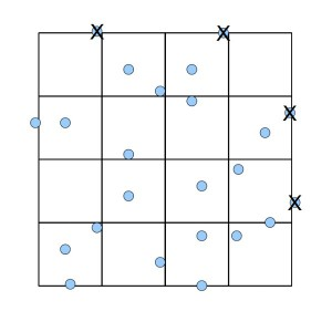 Do not count cells on the top and right lines. Here it's necessary to count the in the big square because there are too few cells in individual small squares.